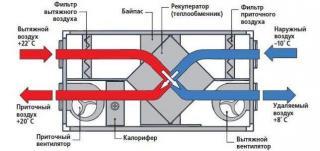 http://energoefektivendom.com/assets/gallery/articles/00/00/00/00000218_medium.jpg