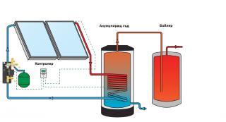 http://energoefektivendom.com/assets/gallery/articles/00/00/00/00000231_medium.jpg