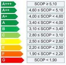 http://energoefektivendom.com/assets/gallery/articles/00/00/00/00000251_medium.jpg