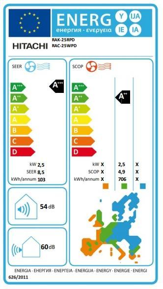 Климатик HITACHI  RAK 25RPD / RAC 25WPD Performance  -25°C