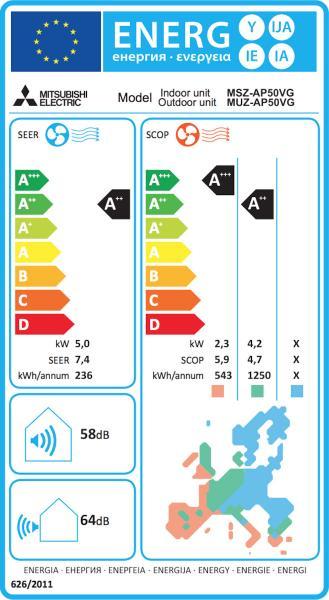 Климатик MITSUBISHI ELECTRIC  MSZ-AP50VG / MUZ-AP50VG
