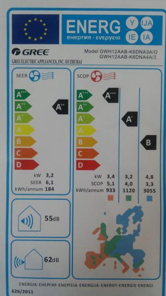 Климатик GREE  GWH12AAB / K6DNA4A Bora ECO R32